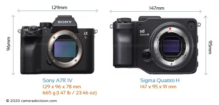 Sony A7R IV vs Sigma Quattro H Camera Size Comparison - Front View
