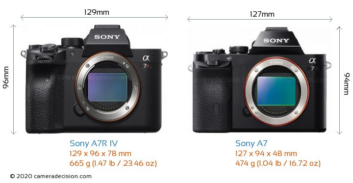 Sony A7R IV vs Sony A7 Camera Size Comparison - Front View