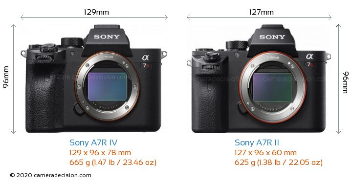 Sony A7R IV vs Sony A7R II Camera Size Comparison - Front View