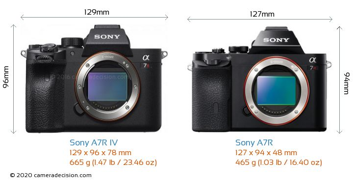 Sony A7R IV vs Sony A7R Camera Size Comparison - Front View