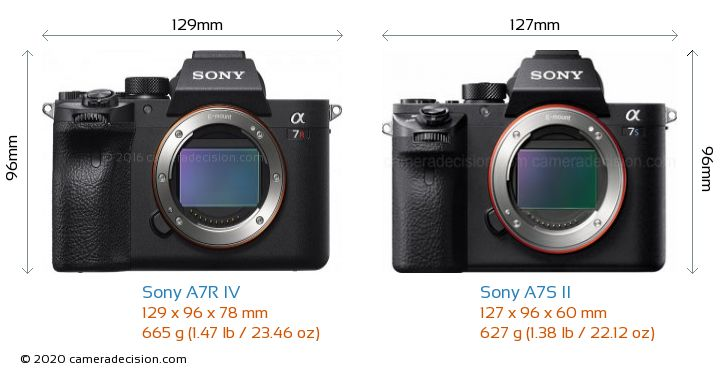 Sony A7R IV vs Sony A7S II Camera Size Comparison - Front View
