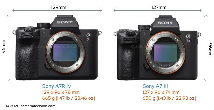 Sony A7R IV vs Sony A7 III Camera Size Comparison - Front View