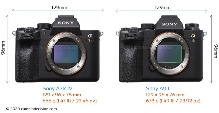 Sony A7R IV vs Sony A9 II Camera Size Comparison - Front View