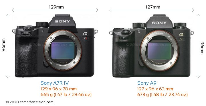 Sony A7R IV vs Sony A9 Camera Size Comparison - Front View