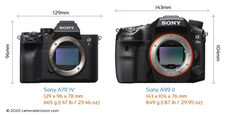 Sony A7R IV vs Sony A99 II Camera Size Comparison - Front View