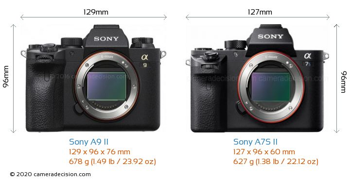 Sony A9 II vs Sony A7S II Camera Size Comparison - Front View