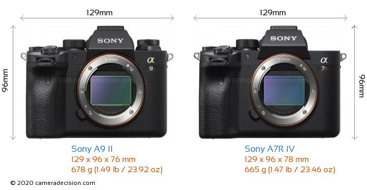 Sony A9 II vs Sony A7R IV Camera Size Comparison - Front View