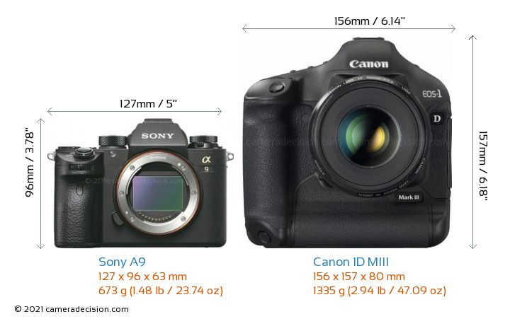 Sony A9 vs Canon 1D MIII Camera Size Comparison - Front View