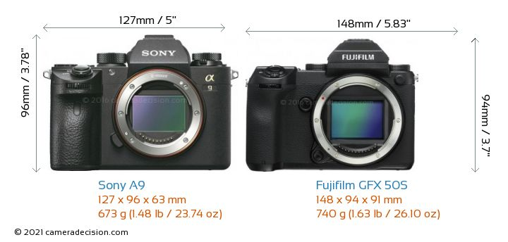 Sony A9 vs Fujifilm GFX 50S Camera Size Comparison - Front View