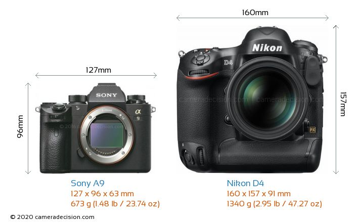 Sony A9 vs Nikon D4 Camera Size Comparison - Front View