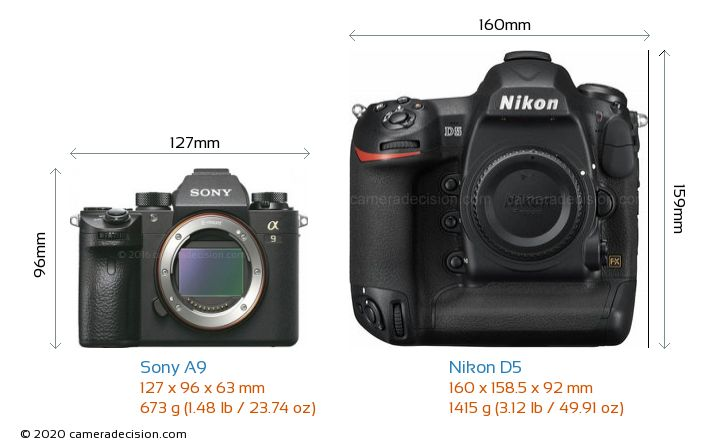Sony A9 vs Nikon D5 Camera Size Comparison - Front View