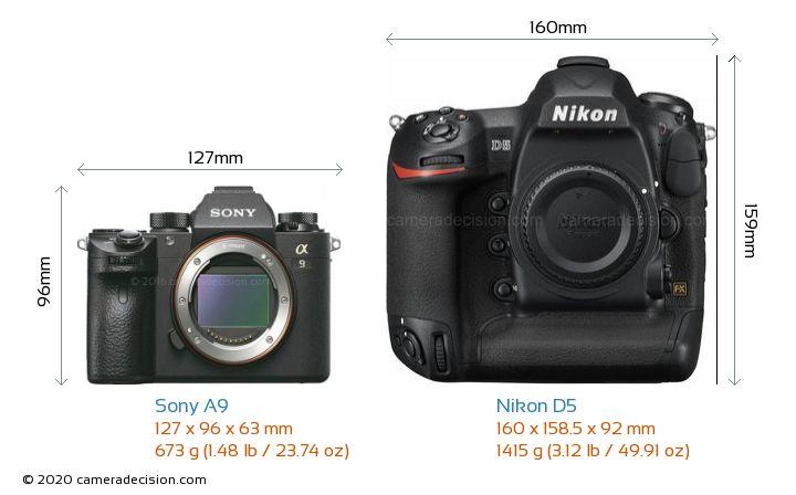 Sony A9 vs Nikon D5 Camera Size Comparison - Front View