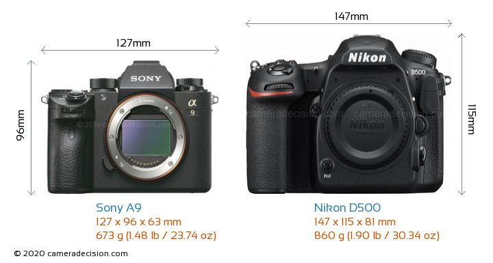 Sony A9 vs Nikon D500 Camera Size Comparison - Front View