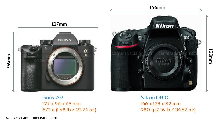 Sony A9 vs Nikon D810 Camera Size Comparison - Front View
