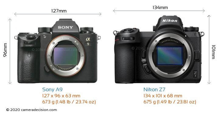 Sony A9 vs Nikon Z7 Camera Size Comparison - Front View