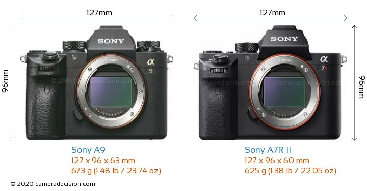 Sony A9 vs Sony A7R II Camera Size Comparison - Front View