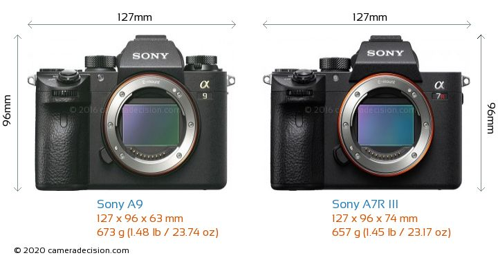 Sony A9 vs Sony A7R III Camera Size Comparison - Front View