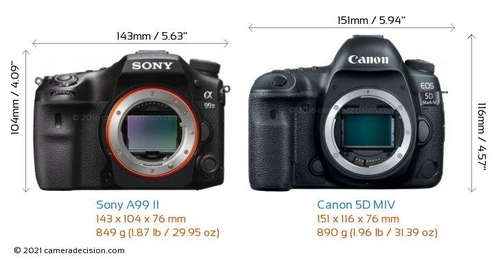 Sony A99 II vs Canon 5D MIV Camera Size Comparison - Front View