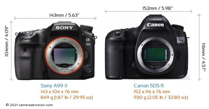 Sony A99 II vs Canon 5DS R Camera Size Comparison - Front View