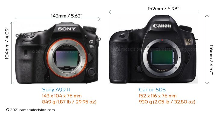 Sony A99 II vs Canon 5DS Camera Size Comparison - Front View