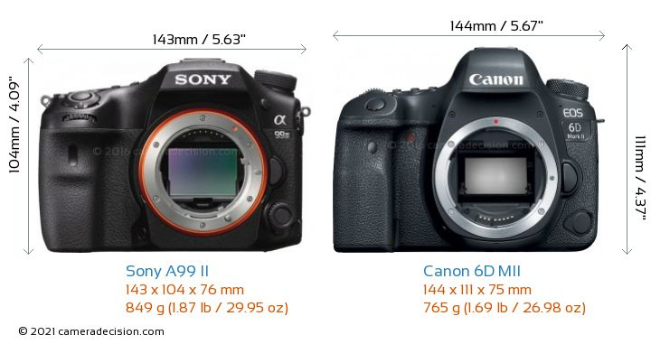 Sony A99 II vs Canon 6D MII Camera Size Comparison - Front View