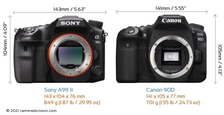 Sony A99 II vs Canon 90D Camera Size Comparison - Front View