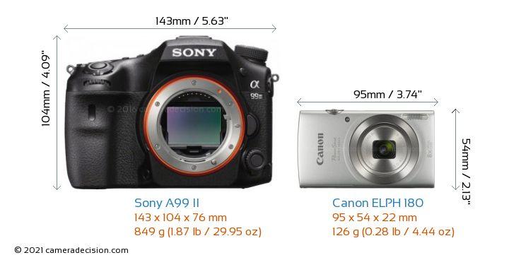 Sony A99 II vs Canon ELPH 180 Camera Size Comparison - Front View
