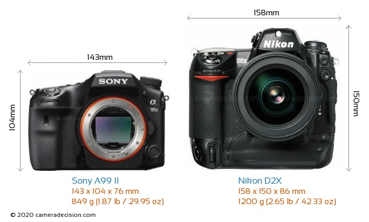 Sony A99 II vs Nikon D2X Camera Size Comparison - Front View