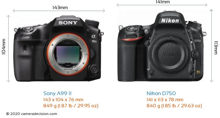 Sony A99 II vs Nikon D750 Camera Size Comparison - Front View
