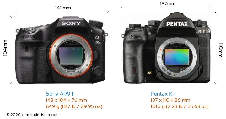 Sony A99 II vs Pentax K-1 Camera Size Comparison - Front View
