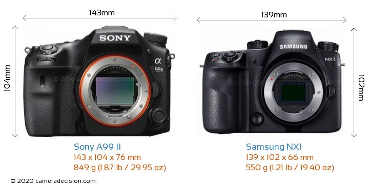 Sony A99 II vs Samsung NX1 Camera Size Comparison - Front View