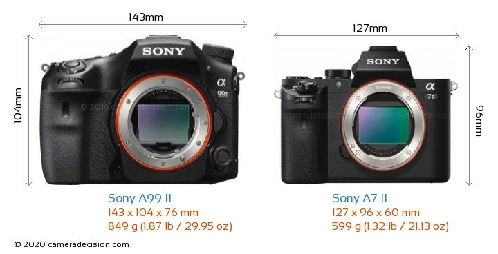 Sony A99 II vs Sony A7 II Camera Size Comparison - Front View