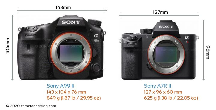 Sony A99 II vs Sony A7R II Camera Size Comparison - Front View