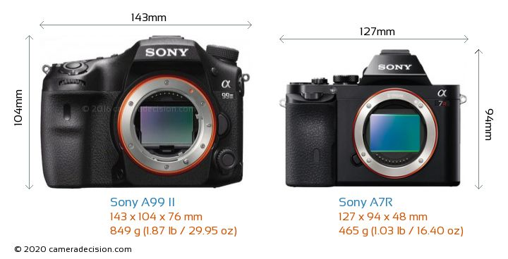 Sony A99 II vs Sony A7R Camera Size Comparison - Front View