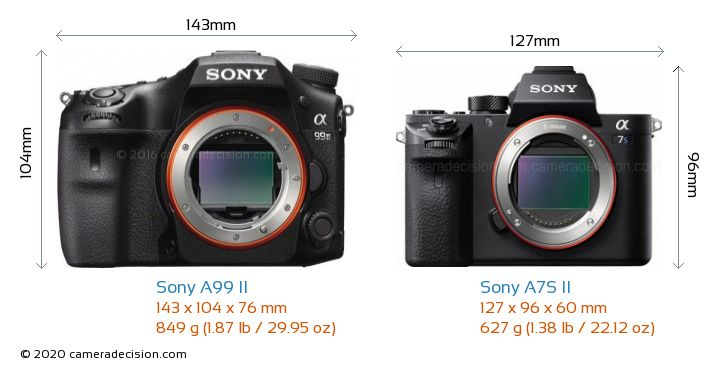 Sony A99 II vs Sony A7S II Camera Size Comparison - Front View
