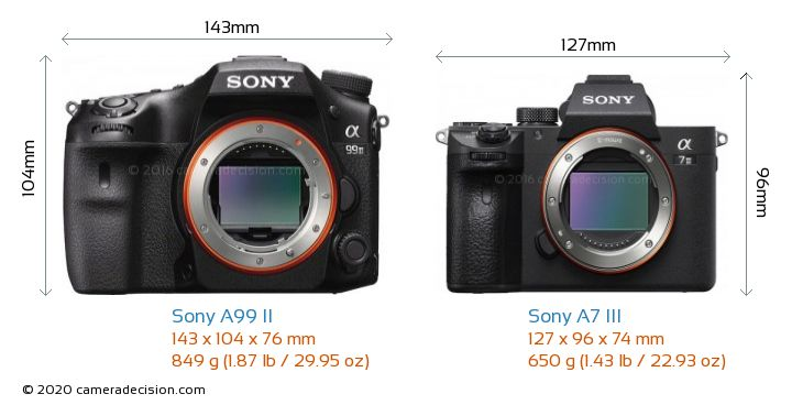 Sony A99 II vs Sony A7 III Camera Size Comparison - Front View