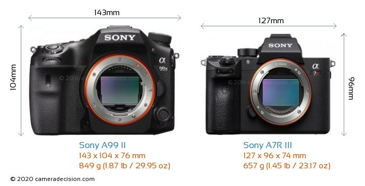 Sony A99 II vs Sony A7R III Camera Size Comparison - Front View