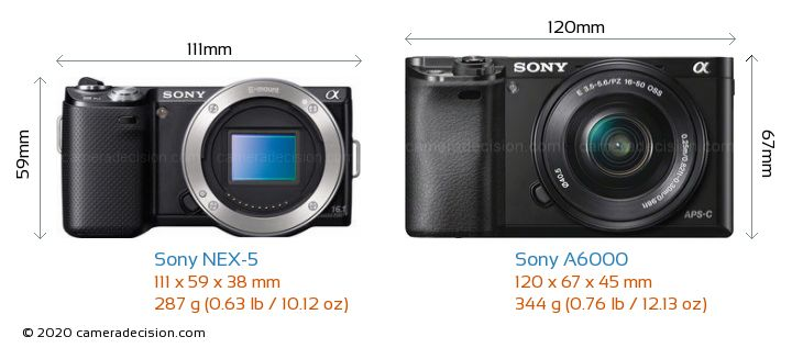 Sony nex 5 vs sony a6000 detailed comparison sony nex 5 vs sony a6000 camera size comparison front view sciox Images