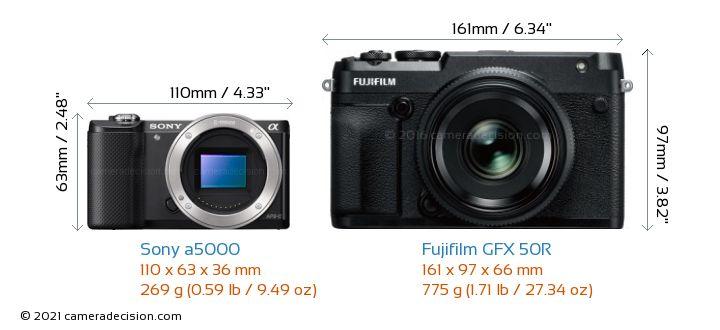 Sony a5000 vs Fujifilm GFX 50R Camera Size Comparison - Front View