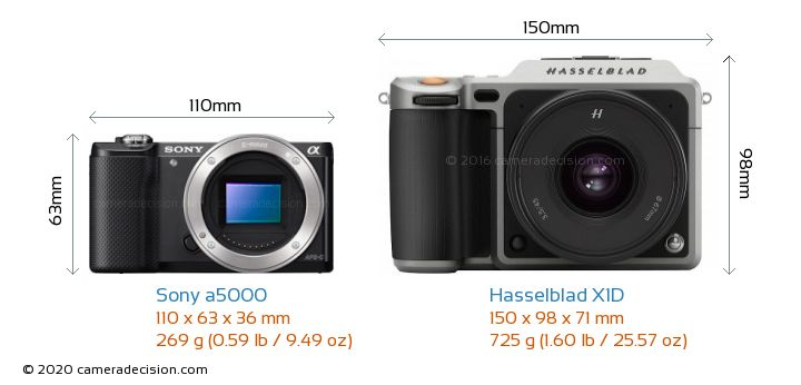 Sony a5000 vs Hasselblad X1D Camera Size Comparison - Front View
