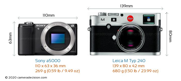 Sony a5000 vs Leica M Typ 240 Camera Size Comparison - Front View