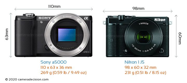 Sony a5000 vs Nikon 1 J5 Camera Size Comparison - Front View