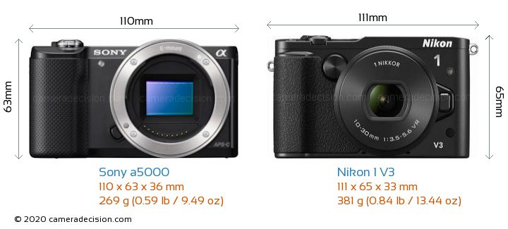 Sony a5000 vs Nikon 1 V3 Camera Size Comparison - Front View