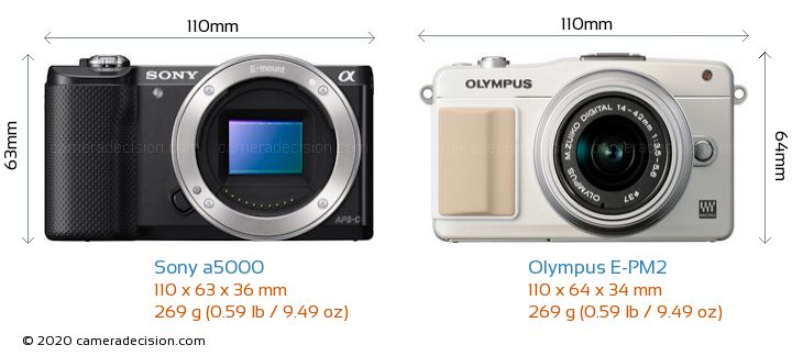 Sony a5000 vs Olympus E-PM2 Camera Size Comparison - Front View