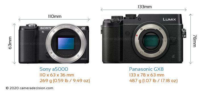 Sony a5000 vs Panasonic GX8 Camera Size Comparison - Front View