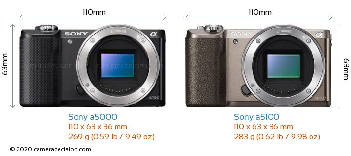 Sony a5000 vs Sony a5100 Camera Size Comparison - Front View