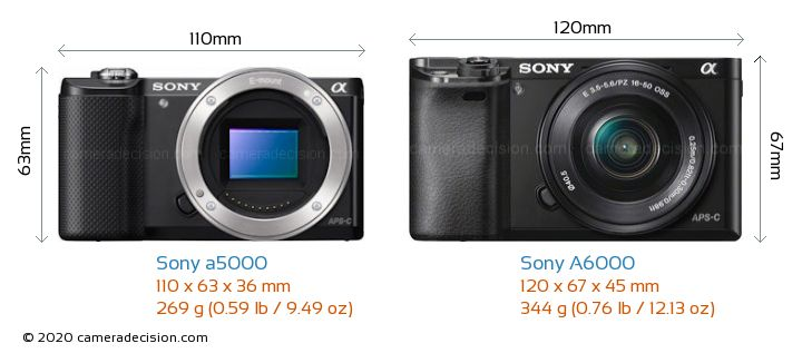 Sony a5000 vs Sony A6000 Camera Size Comparison - Front View