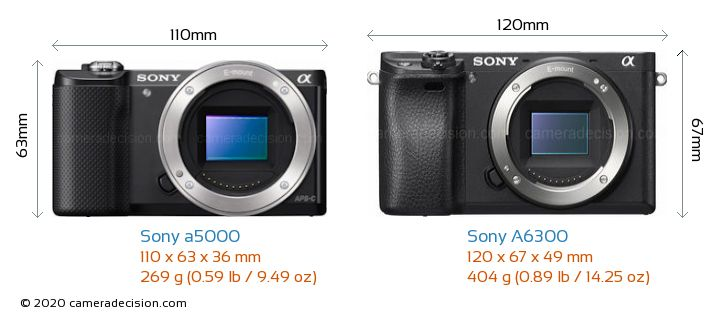 Sony a5000 vs Sony A6300 Camera Size Comparison - Front View
