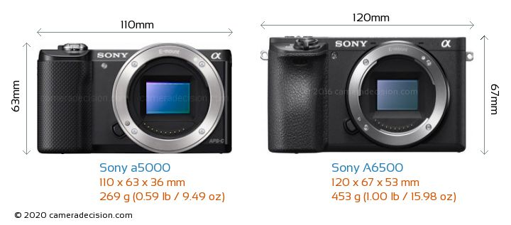 Sony a5000 vs Sony A6500 Camera Size Comparison - Front View