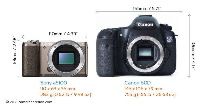 Sony a5100 vs Canon 60D Detailed Comparison